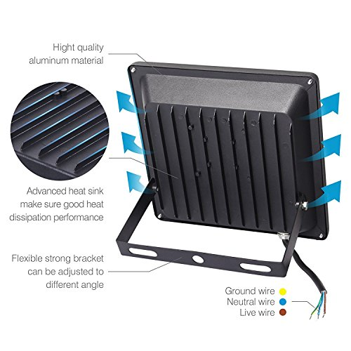 Toplanet Floodlight Foco de Exterior Led 50W